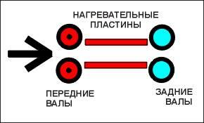 Схема ламинатора